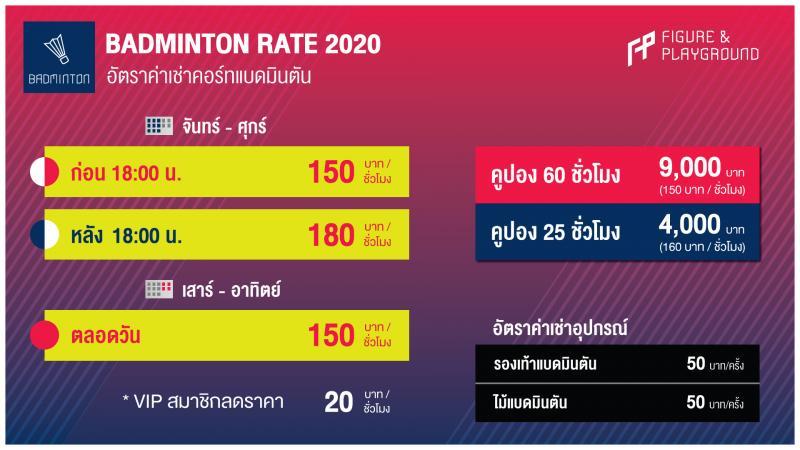 Badminton Rate 2020