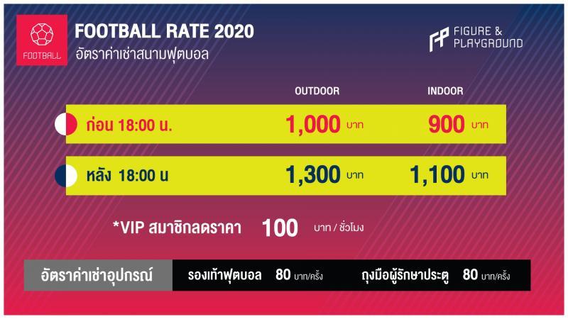 Football Rate 2020